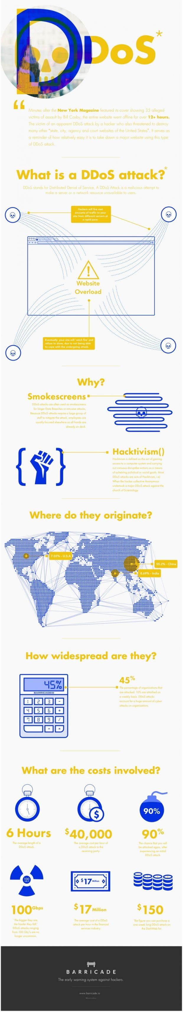 infographie-DDoS